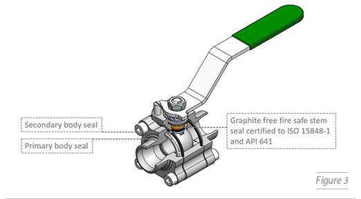 Blog_Images_Fugitive emissions article4